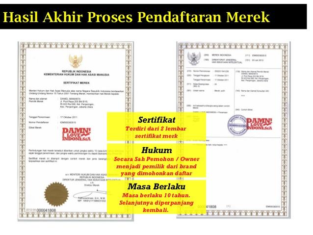 Formulir Pendaftaran Merek Haki