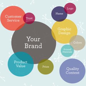 Cara membuat brand sendiri baju