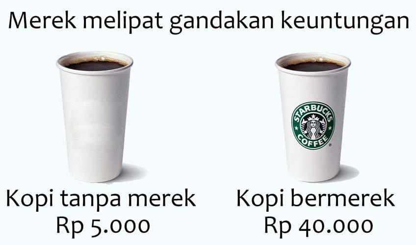 Pendaftaran Merek Untuk Bisnis Usaha | Pendaftaran Merek Dagang Sumatera Utara